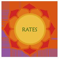 Medical Marijuana Card Rates